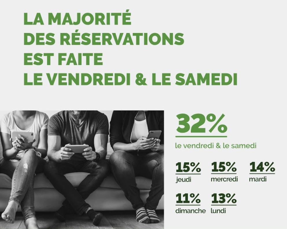 belgique-reservation-thefork