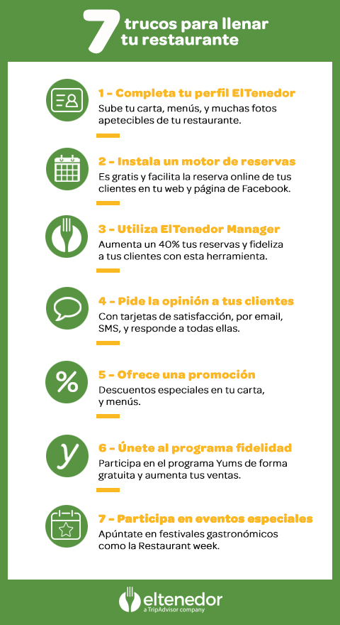 El-Tenedor-marketing-para-restaurantes-trucos-para-llenar-infografia
