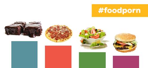 Marketing gratuit pour votre restaurant pizza