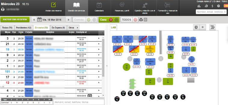 The Fork - reserveringssysteem - digitale zitplaatsen chart in de TheFork Manager