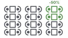 ElTenedor - Multiplica tus beneficios con el Yield Management y ElTenedor