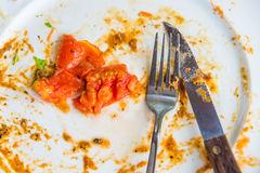 ElTenedor - Gestión de restaurante residuos - sobras plato de comida