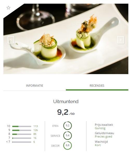 iens-de-invloed-die-online-beoordelingen-hebben-op-de-publiciteit-voor-het-restaurant-