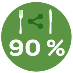 Les bases du marketing en ligne pour le restaurant reseaux sociaux