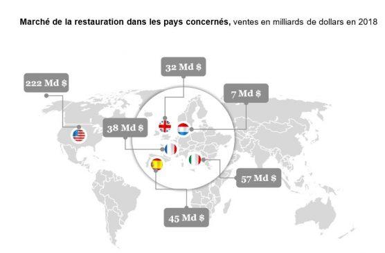 carte du monde Impact économique LaFourchette et TripAdvisor