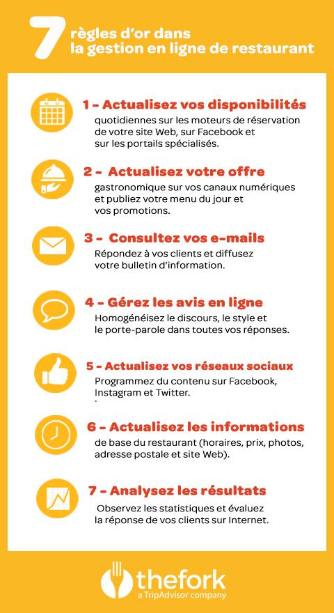 TheFork Gestion de restaurant en ligne : les 7 règles d'or