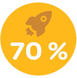 The Fork- restaurantmarketing. Grafiek 70% van de restaurants die 10% meer hebben verkocht vanaf het moment dat ze op social media aanwezig waren
