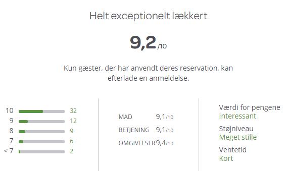 restaurant administration: rating af restauranter i TheFork