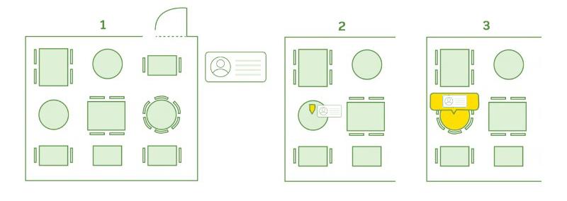 TheFork Het maximale uit uw restaurant halen met een digitale plattegrond