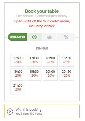 TheFork sistema de prenotazioni